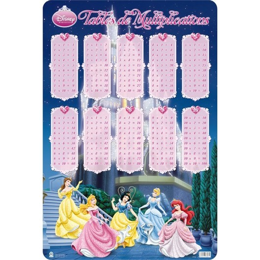 LAMINA EDUCATIVA FRANCES TABLE DE MULTIPLICATION PRINCESSES