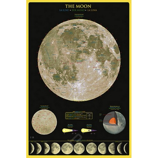 POSTER  HOBBY THE MOON
