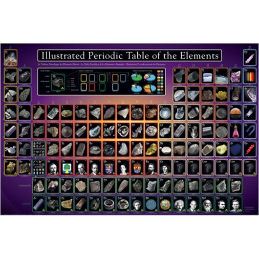 POSTER  HOBBY ILLUSTRATED PERIODIC TABLE OF THE ELEMENTS