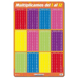Educational Poster Multiplicamos Del 1 Al 12